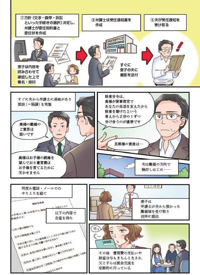 マンガでわかる離婚相談(3)