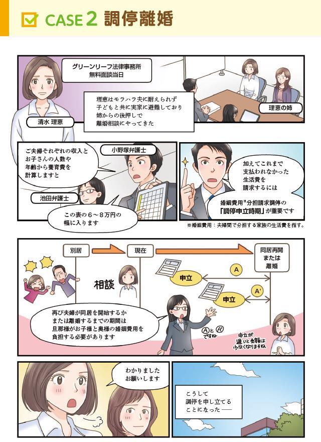 マンガでわかる離婚相談(4)