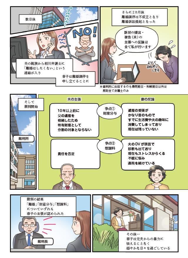 マンガでわかる離婚相談(7)